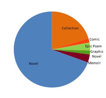categories-2